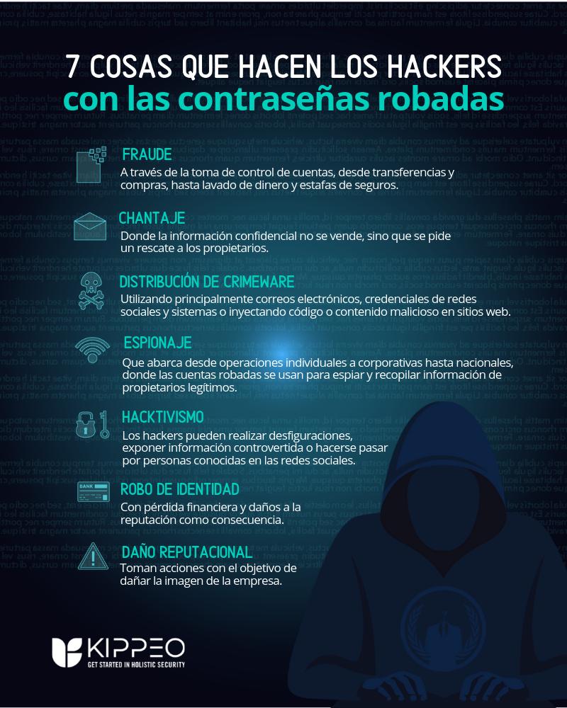 hackers-contraseñas-robadas